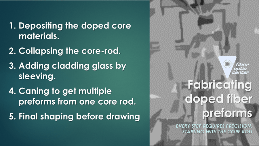 depositing the doped core materials