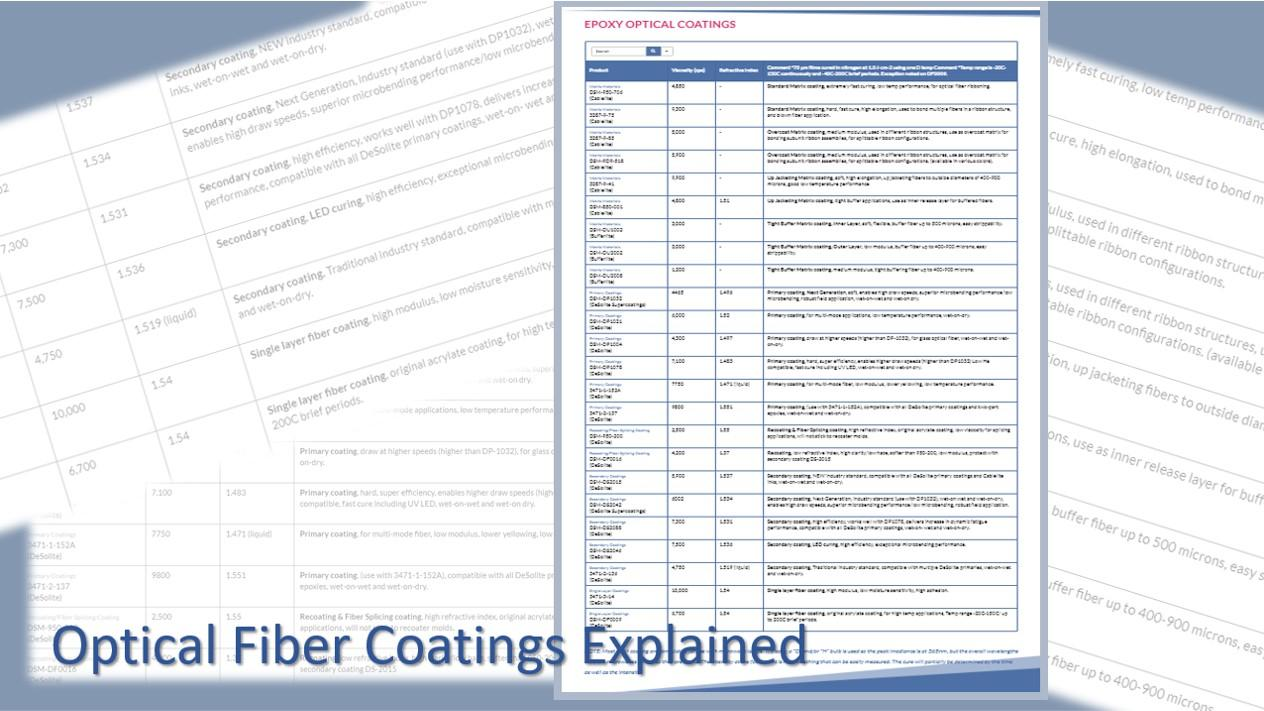 an overview of coatings